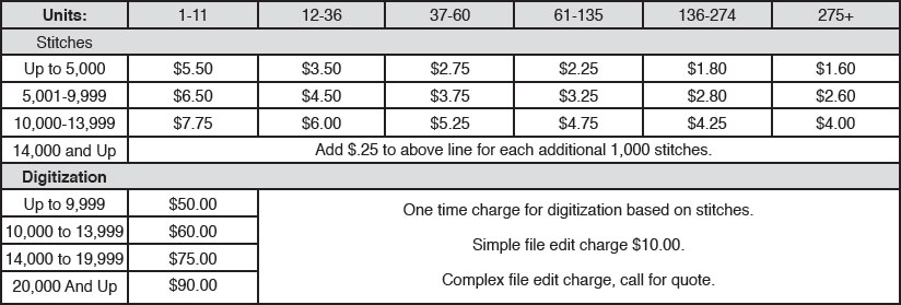 embroidery-pricing